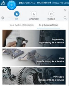 As a business model shows different services available through the 3DEXPERIENCE platform.